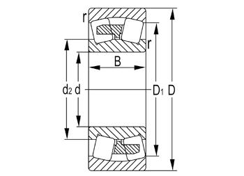 振动筛专用轴承
